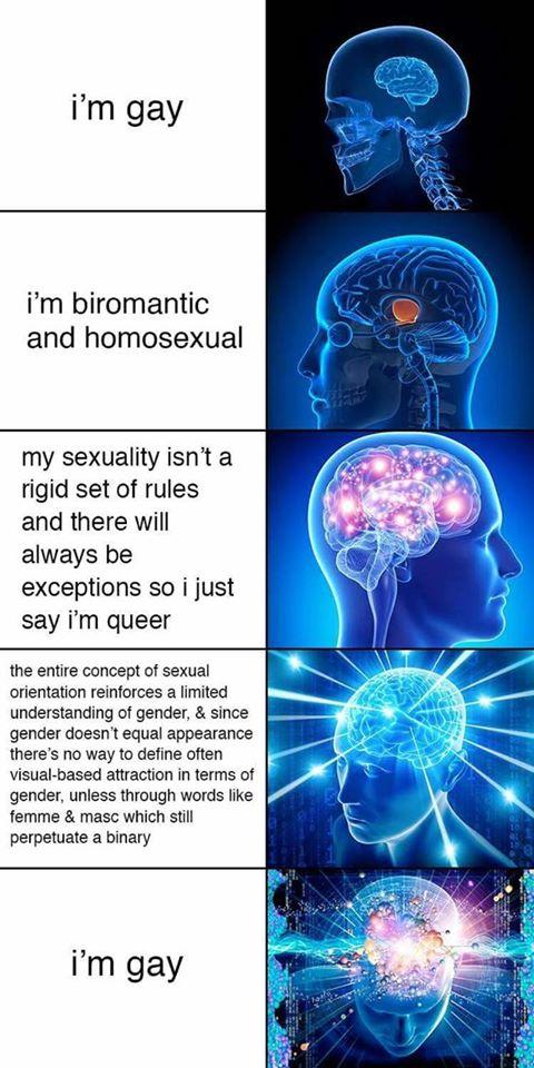 Najbolje gay price
