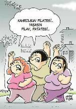 Faruk Et Izgara